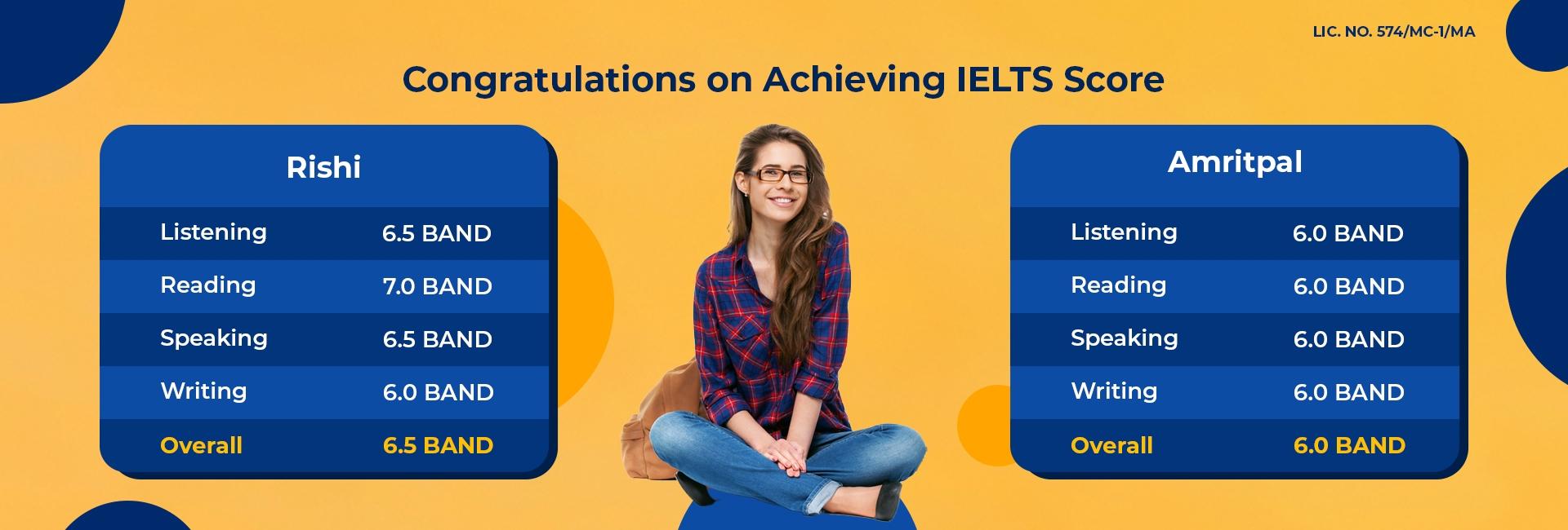Best IELTS Institute in Jalandhar | IELTS Centre Jalandhar