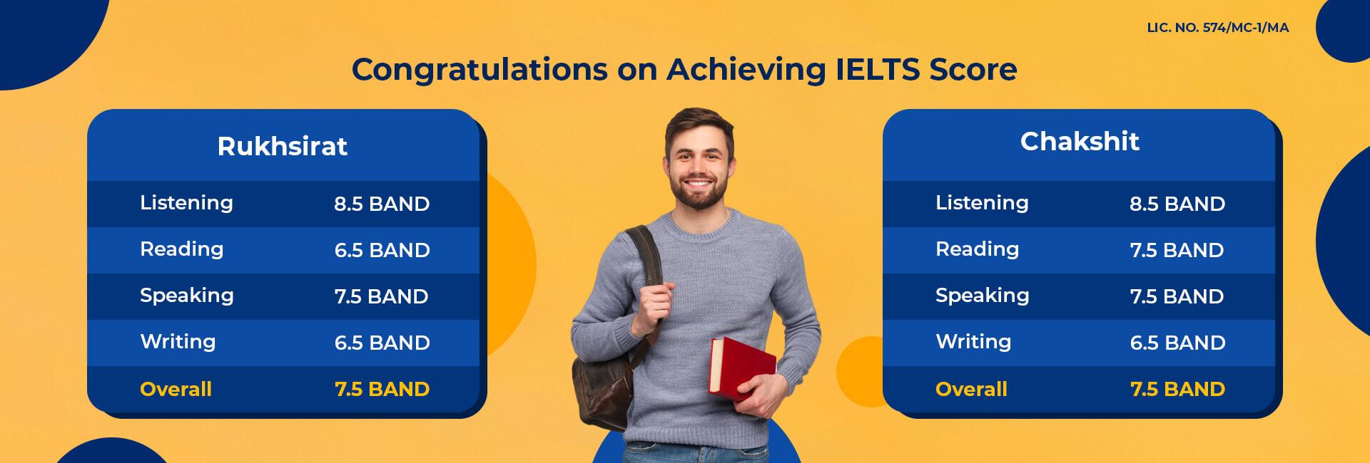 Best IELTS Institute in Punjab